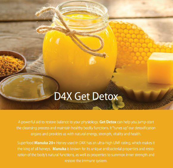 D4X Get Detox Vision
